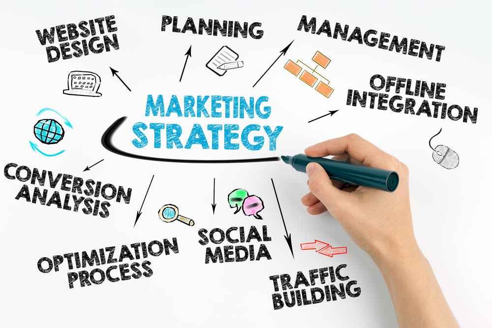 Cum pot intreprinderile sa utilizeze strategiile de marketing digital pentru a evalua cresterea?